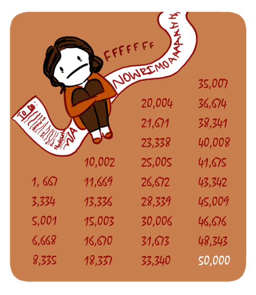 nanowrimo_word_count_panic_by_lunamacato-d4dkvxj.png
