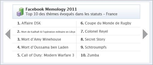memology2