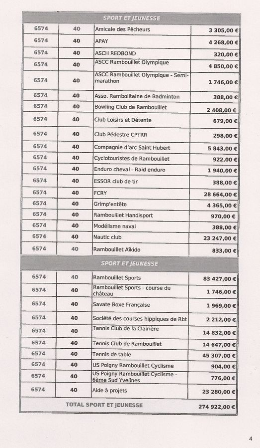 Page 4 subventions 2011