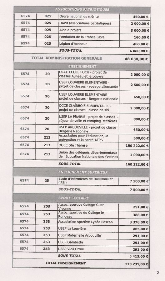 Page 2 subventions 2011