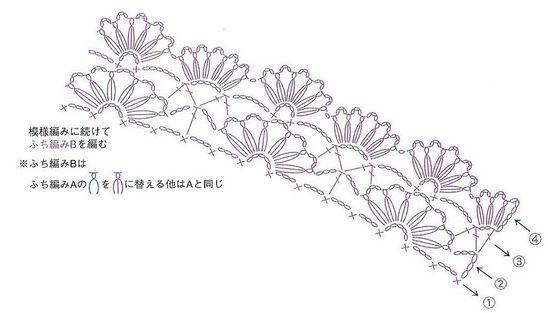 capeline à la bordure fleurie....