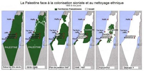 colonisation sioniste palestine