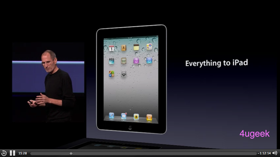 Everything2iPad.png