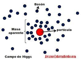 boson-copie-1.jpeg