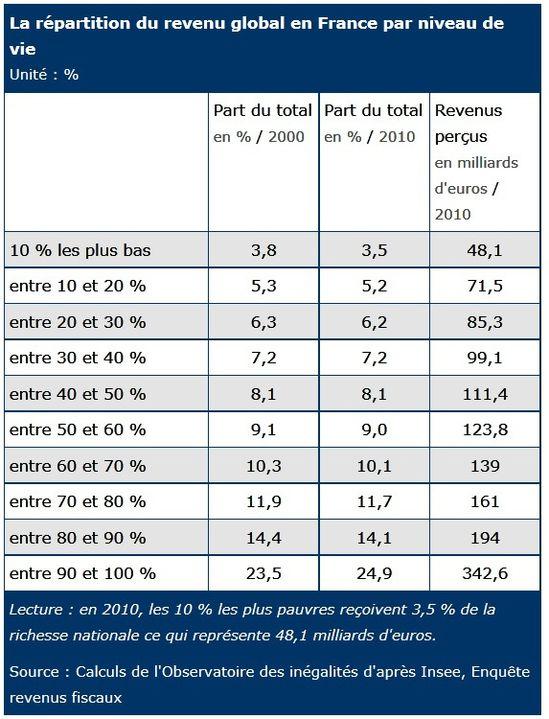 revenu-global3.jpg