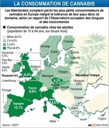 cannabis-en-europe