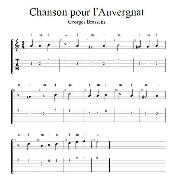 partition chanson simple guitare