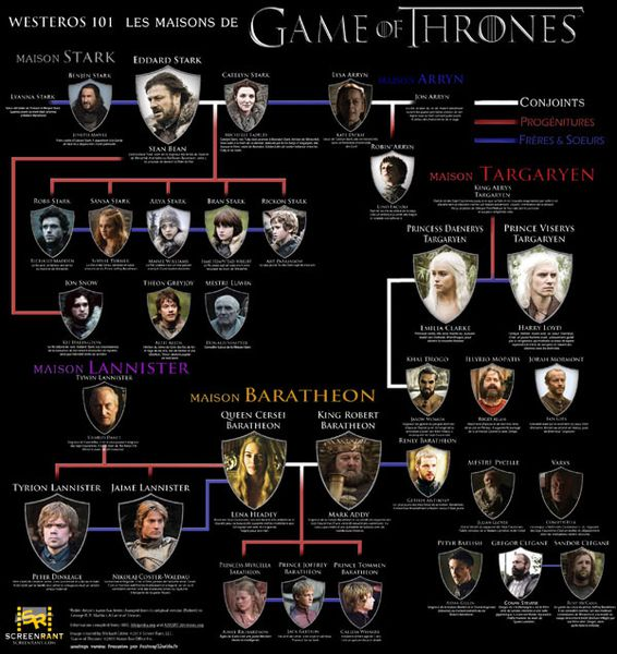 Game-of-Thrones-maisons-famille-le-throne-de-fer--.jpg