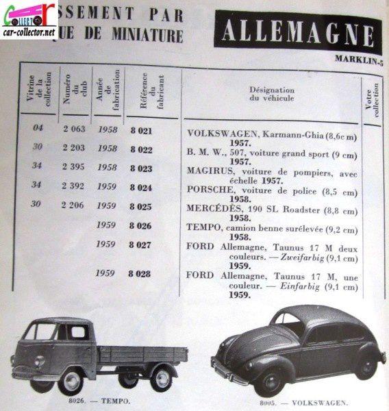 repertoire-mondial-des-automobiles-miniatures-geo-veran (18