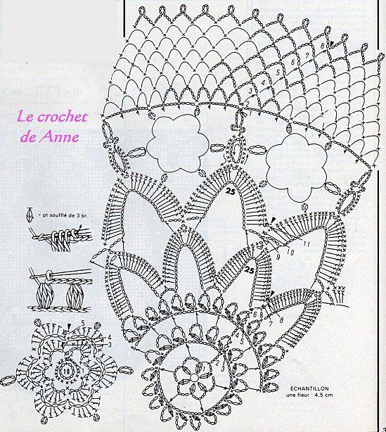 napperon-aux-fleurs-en-relief grille