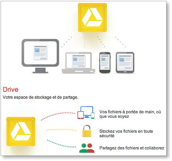 googledrive
