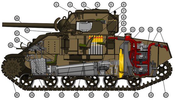 800px-M4A4 cutaway.svg