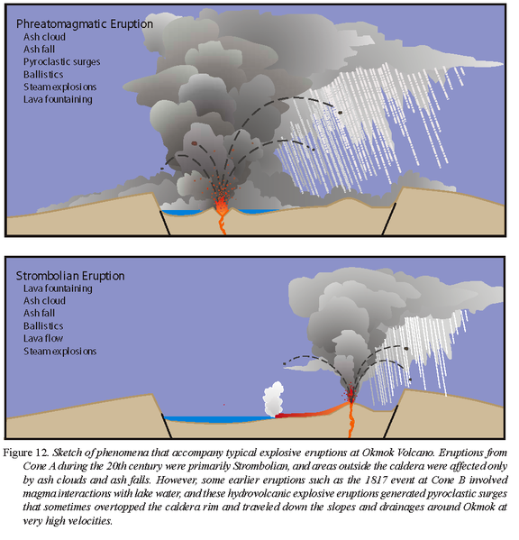 OKMOK-eruption-schema.png
