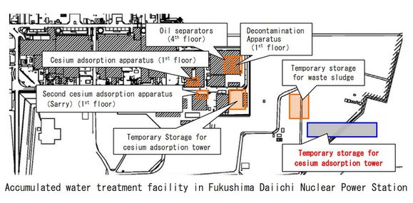Accumulated water treatment facility in Fukushima Daiichi N