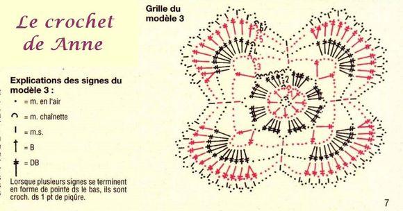 grille Napperons et son assemblage de fleurs