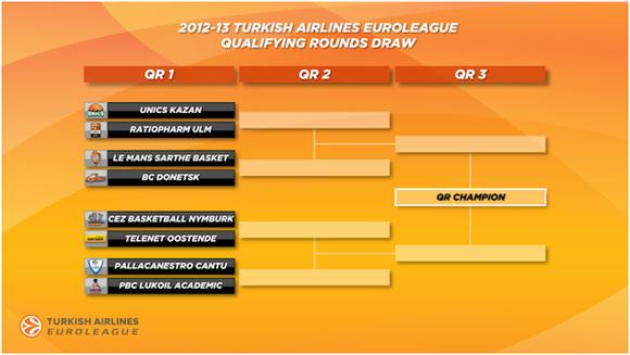 captura-qualifying-2012-13.png