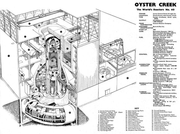 005OysterCreekReactorNo40