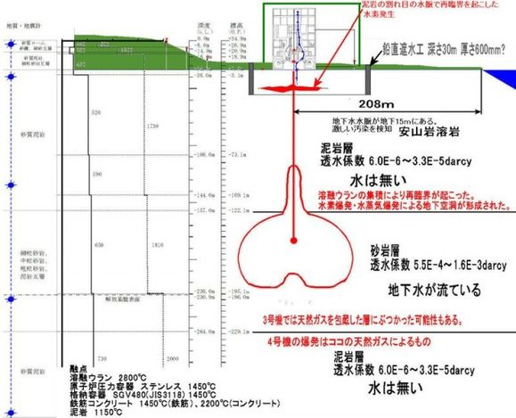 nuclear-fukushima1water-vein-melt-out-schema-jap