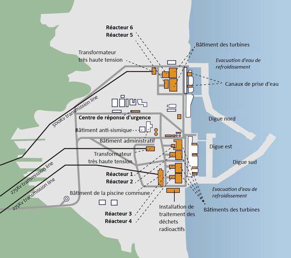 plan centrale