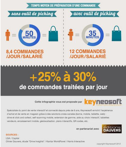 Drive-Picking--infographie6.jpg