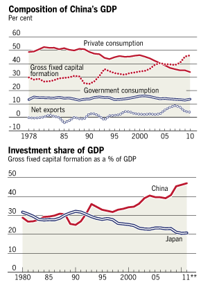china-GDP-composition-copie-1.png