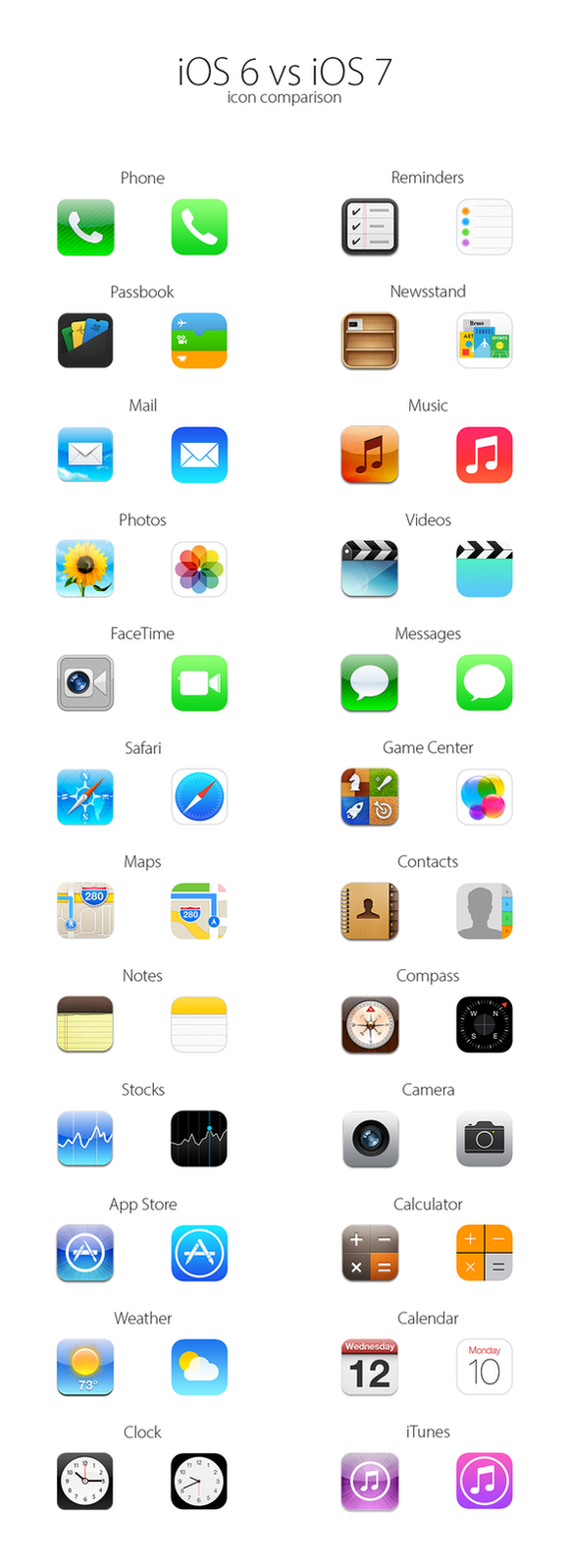 ios-7-vs-ios-6-les-icones-qui-changent.png