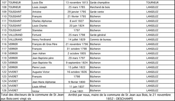 1852-RATIFICATION-DU-SE-NATUS-CONSULTE-3.jpg