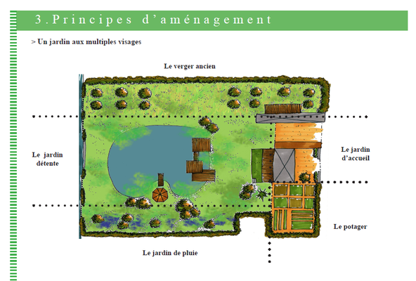 Elegant images of exemple de jardin cuisine chambre jardin for Exemple d amenagement de jardin