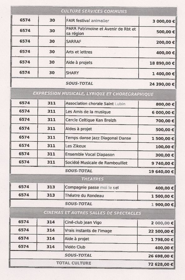 Page 3 subventions 2011
