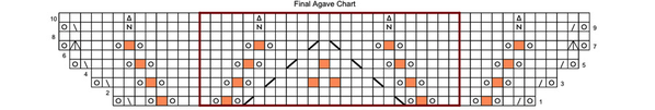 Final-Agave-chart.png