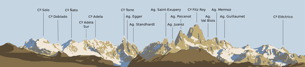 1828px-Fitz_Roy_massif_-_named_-_01_svg.png