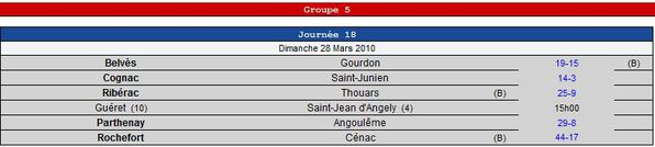 20100328 Fed2-Poule5-resultats-provis-jour18-its-rugby
