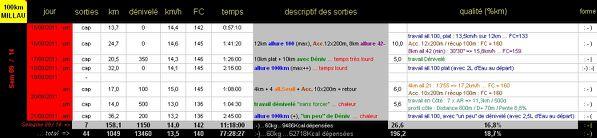 traileur77---100km-MILLAU---entrainement---S9-copie-2.jpeg