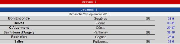 20100926 raca 38 parthenay 16 itsrugby