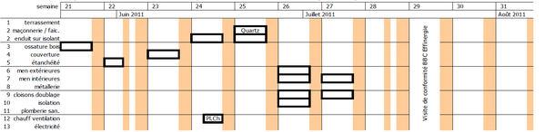 planning-definitif-copie-1.png