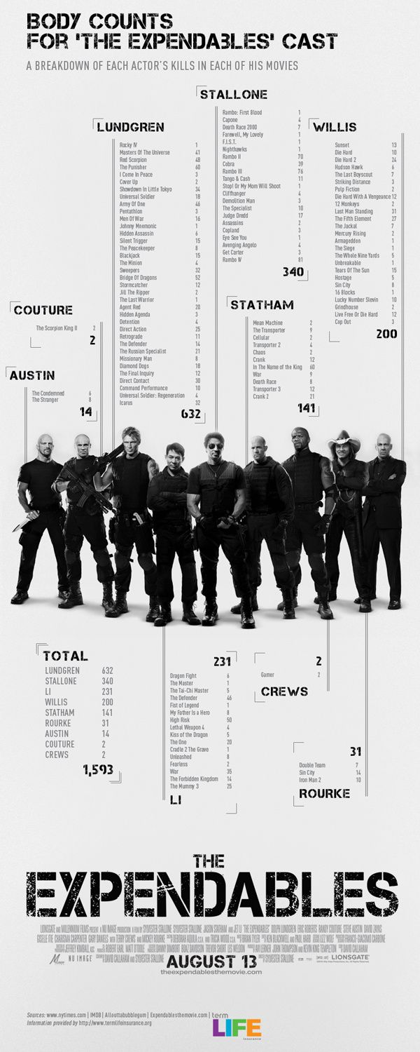 expendables-body-count-copie.jpg
