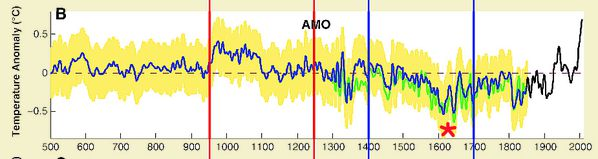 Little-ice-age--dynamical-origins2-copie.jpg