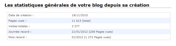 STATS-BLOG-2012.png