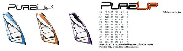 Loft Sails Pure Lip 2012