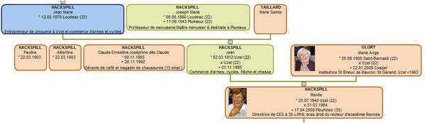 Capture-Hackspill-Renee-petit-fils-Jean-Baptiste.JPG