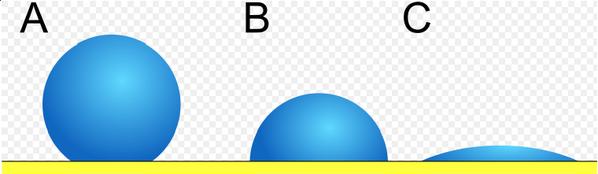superhydrophobphil