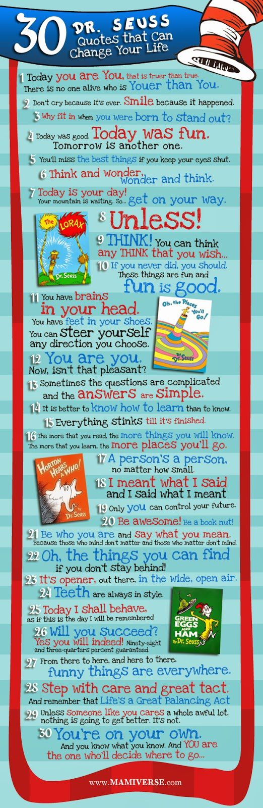 DrSeuss-citations.jpg