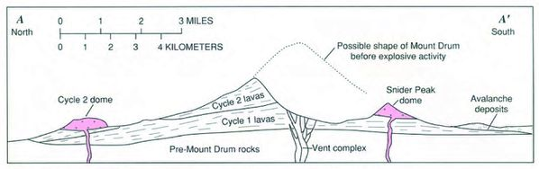 WRANGELL-VOLCANO-BOOK24.---coupe-Mt-Drum-.jpg