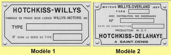 plaque Jeep Willys