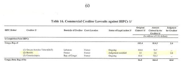 FMI-EXTRAIT-RAPPORT-CONGO-14-SEPT-20100001.jpg