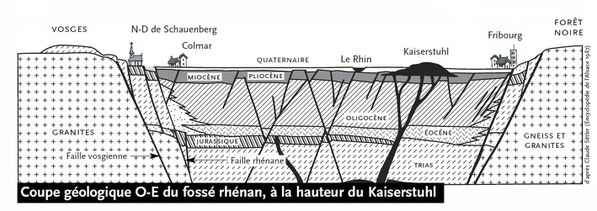 schauenberg_coupe_geol_fosse---lithotheque-alsace.jpg
