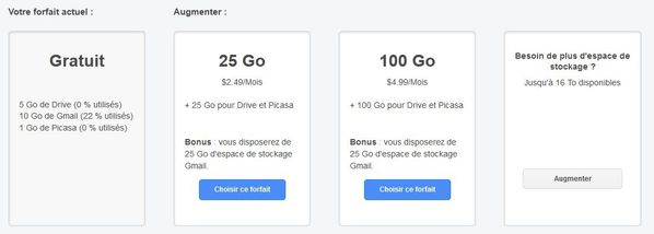 Services payant google