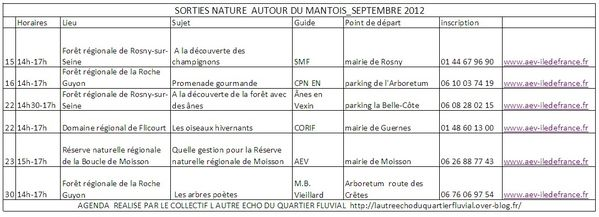SORTIES NATURE SEPTEMBRE