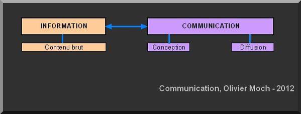 commu-info.jpg