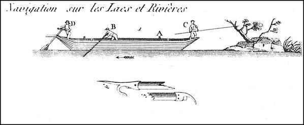 Les-Amusemens-de-la-Campagne-1826.jpg
